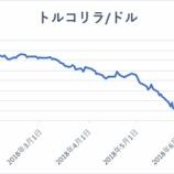 『トルコ発の通貨危機は近いか』の画像