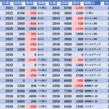 『5/7 エスパス赤坂見附 旧イベ』の画像