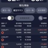 『2020年3月9日週でのSBIFXトレード累計スワップは494,021円になりました。』の画像