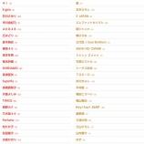 『【乃木坂46】乃木坂46『NHK紅白歌合戦』今年も出場決定キタ━━━━(゚∀゚)━━━━!!!【欅坂46】』の画像
