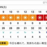 『明日の戸田市は14時に33度の予報。運動会に参加の方は熱中症にならぬようご用心ください。ウェザーニュースでは運動会での熱中症対策特集が組まれています。ご一読をお勧めします。』の画像