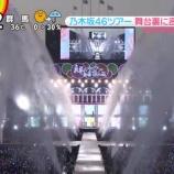 『【乃木坂46】こんなに凄いのか!?大阪公演での『放水』画像が衝撃的すぎる・・・』の画像