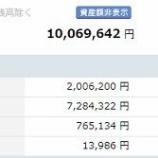 『【祝】投資を始めて27ヵ月目で資産額1000万円突破!!』の画像