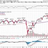 『バイデン政権、巨額の景気支援へ 株高は一段と加速する』の画像