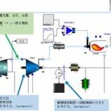 『[進捗・20/06/25]PropulsionSystem libraryを刷新中』の画像