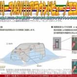 『日産アラウンドビューモニター(3)/エコレボ(III)』の画像
