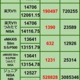 『②【1月の買い増し状況】1月31日 iDeCo、投信評価損益』の画像