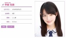 乃木坂46中田花奈ブログの一部内容が運営に消された件