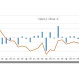 『日経平均先物・オプション取引は、メジャーSQ通過後も油断禁物』の画像