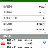 『【回顧】朝日杯フューチュリティS〈2017〉的中!~ダノンプレミアム圧倒的な強さ~ vol.900』の画像