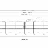『環状線トンネル残土置場工事』の画像