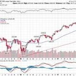 『投資マネーは米国株から欧州株へ』の画像