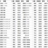 『12/17 アイランド秋葉原 』の画像