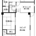 NEWヒルサイドコート茨木(中古マンション)