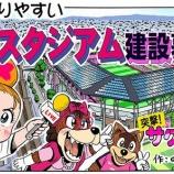 『セレッソ大阪 キンチョウスタジアムをACL仕様に改修 「桜スタジアム建設募金」の第二期受付 開始!!』の画像