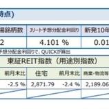 『しんきんアセットマネジメントJ-REITマーケットレポート2020年9月』の画像