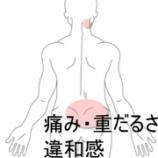 『腰痛から首の痛みまで波及する 室蘭登別すのさき鍼灸整骨院症例報告』の画像