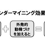 『モチベーション理論を学ぶ(9)「認知的評価理論」』の画像