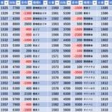 『10/22 楽園渋谷道玄坂 旧イベ』の画像
