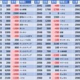 『9/5 エスパス新大久保駅前』の画像