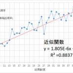 yuzuccyuzuのblog