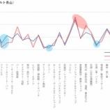 『日本リテールファンド投資法人・ビッグデータを活用した来館者調査で運用に生かせるか?』の画像