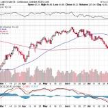 『【反転】ダウが史上最高値を更新する一方、金鉱株には「売り」のサイン』の画像