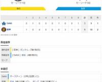 セ・リーグ T 9-3 DB[8/26] 阪神9得点快勝 近本先頭打者9号HR サンズ20号2ラン