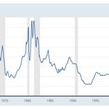 『【朗報】ジャクソンホール会議でパウエル議長が金融緩和の長期化を示唆』の画像