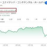 『【新型肺炎】株式投資家は冷静に行動しよう』の画像