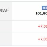『2020年6月(28か月目)の楽天証券でのポイント投信の評価は101,809円でした。』の画像