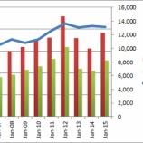 『【YUM】ヤム・ブランズ予想を上回る好決算で株価上昇!』の画像
