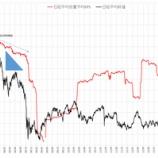 『日経平均株価PER、EPSについて』の画像