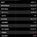 『2020年3月30日週(106週目)でのFXプライム累計スワップは67,055円になりました。』の画像
