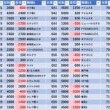 『9/21 123+N東雲 スロパチ広告』の画像
