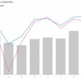 『バリュエーションは適正 ~ KKRによるカルソニックカンセイ買収』の画像