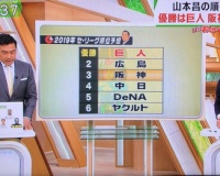 山本昌 セリーグ順位予想 巨人広島阪神 中日Deヤクルト