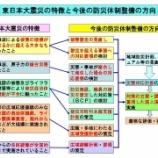 『東日本大震災の特徴から防災体制の整備を考える(その1)−プロローグ』の画像