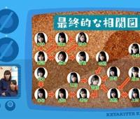【欅坂46】けやかけの相関図今年も期待していいのかな?