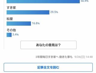 【悲報】松屋、ガチで人気が無かったことが判明するwww