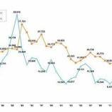 『今月使ったお小遣いを世の平均と比較してみて…』の画像