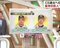 【阪神】片岡「逆転CSへのキーマンは近本と木浪」