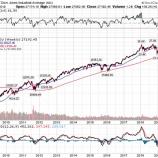 『カリスマ投資家の転落は近いか』の画像