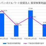 『ジャパン・ホテル・リート投資法人の第19期(2018年12月期)決算・一口当たり分配金は3,890円』の画像