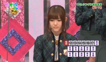 乃木坂ヲタは本当に不倫騒動の松村沙友理が選抜落ちすると思ってたの?