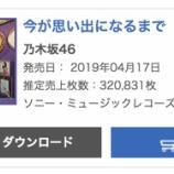 『【乃木坂46】速報!!4thアルバム『今が思い出になるまで』初日売り上げ320,831枚でオリコン1位を記録!!!!』の画像