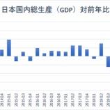 『【ヤバい日本経済】GDP6.3%減の衝撃』の画像