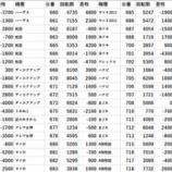 『12/14 アイランド秋葉原 』の画像