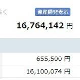 『「懸念」による米国株急落で、一夜で38万円失う』の画像