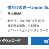 『【乃木坂46】再び1位に返り咲き!アンダーアルバム『僕だけの君』7日目売り上げは4,155枚!累計105,395枚を記録!!!』の画像